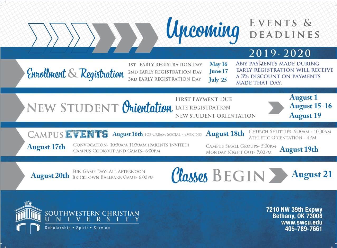 Schedule Enrollment :: Southwestern Christian University